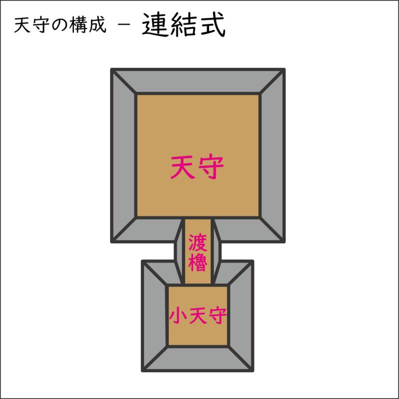 f:id:takamaruoffice:20180127213415p:plain