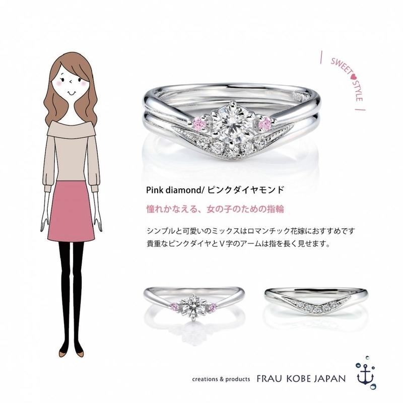 f:id:takamatsu-frau-kobe:20210715155123j:plain
