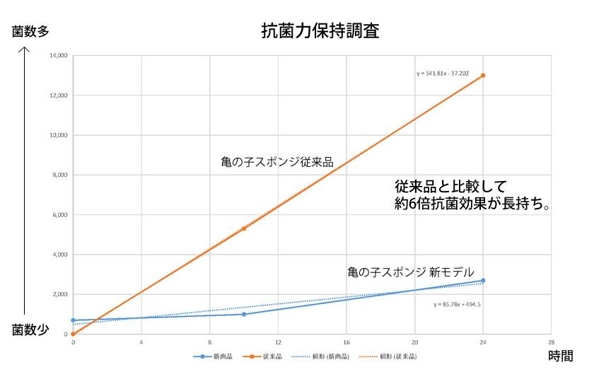f:id:takami1073:20180426052617j:plain