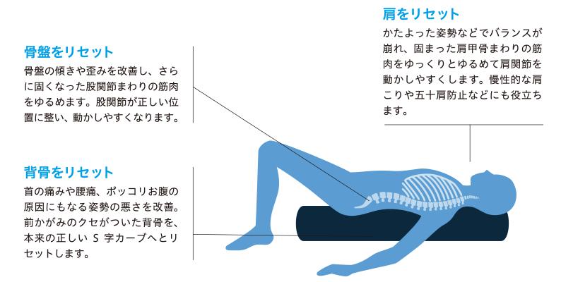 f:id:takami1073:20180429064602p:plain