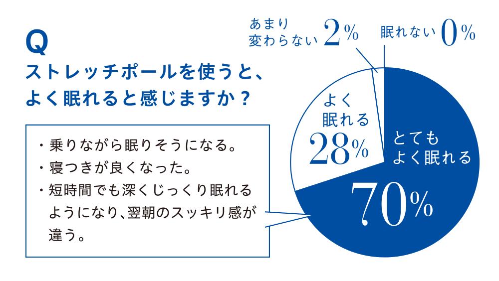 f:id:takami1073:20180429064823p:plain