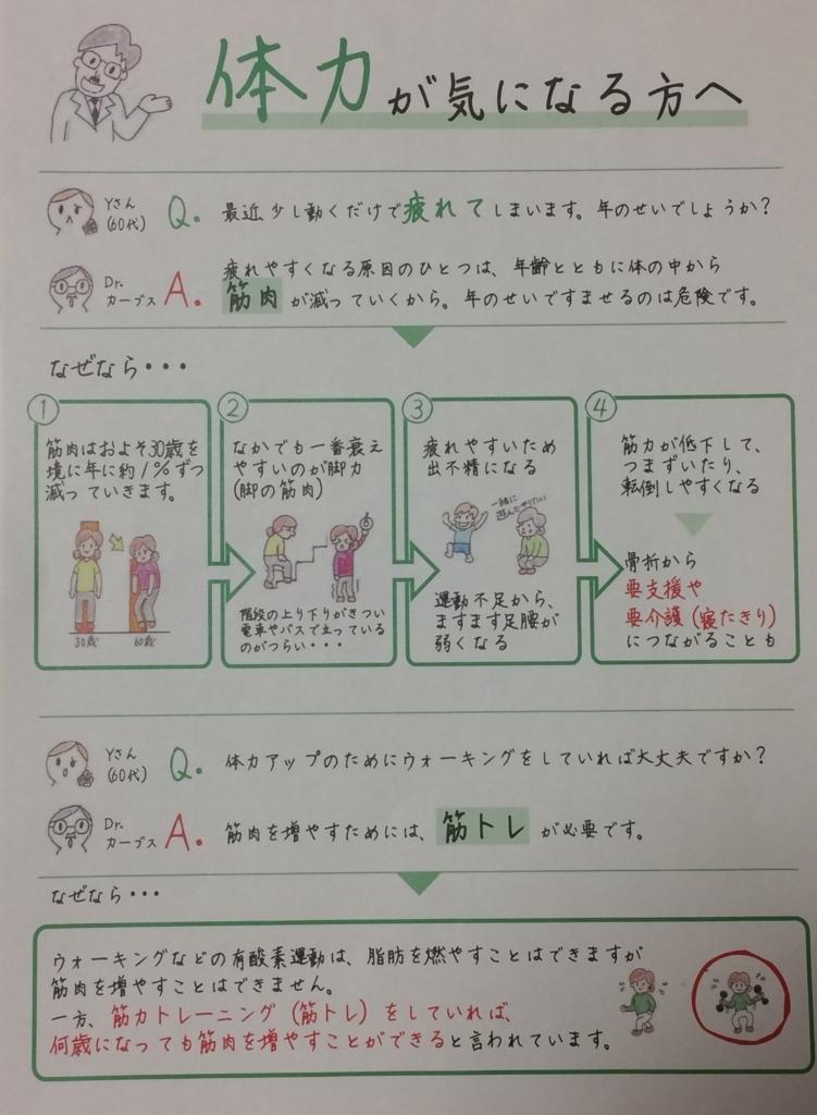 f:id:takami1073:20180630215521j:plain