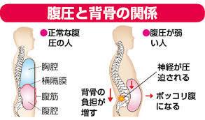 f:id:takami1073:20180729091241j:plain