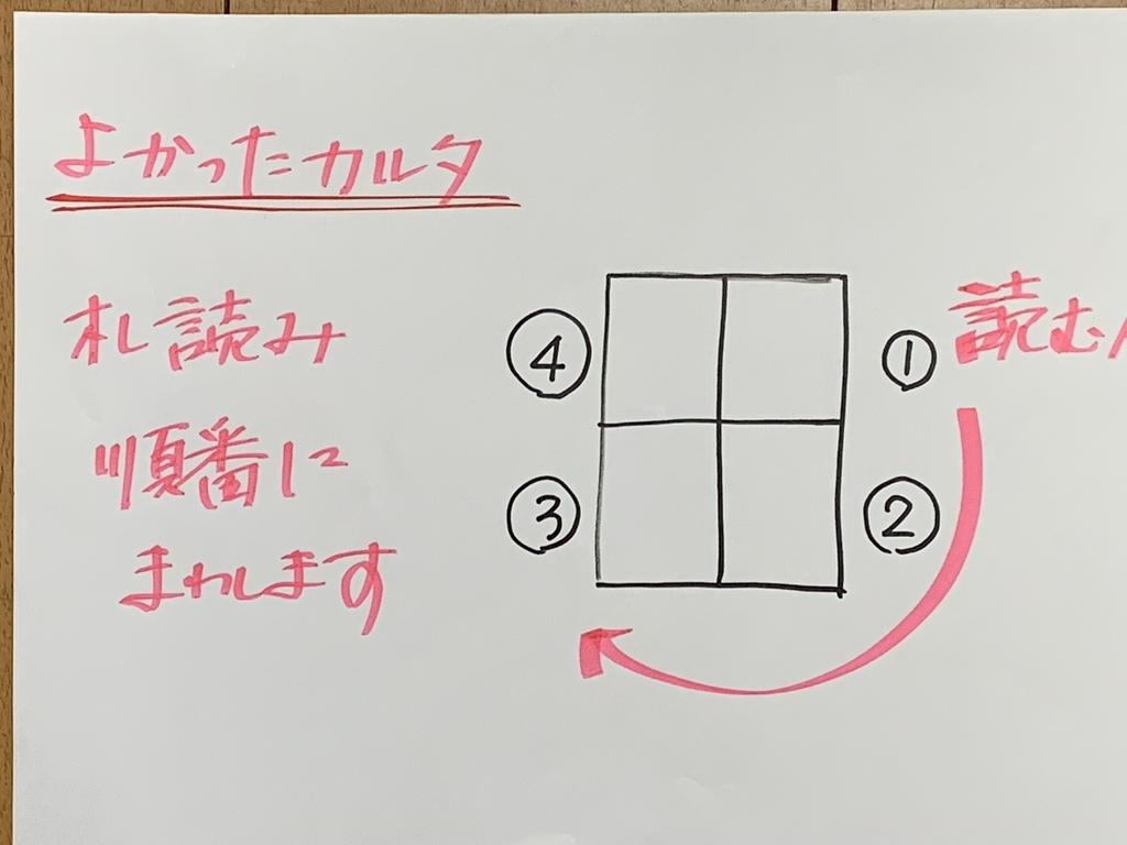 f:id:takami1073:20181105042500j:plain