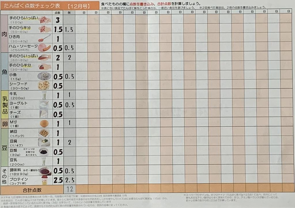 f:id:takami1073:20181215225355j:plain
