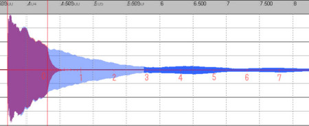 DUP-7 第1音と最終音をグラフ上で重ねた
