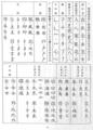 常用漢字の六体