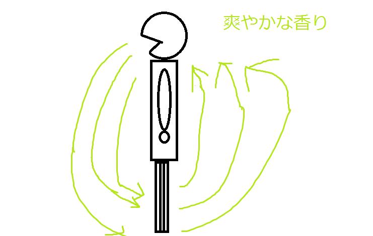 f:id:takamiaoi:20170215184646p:plain