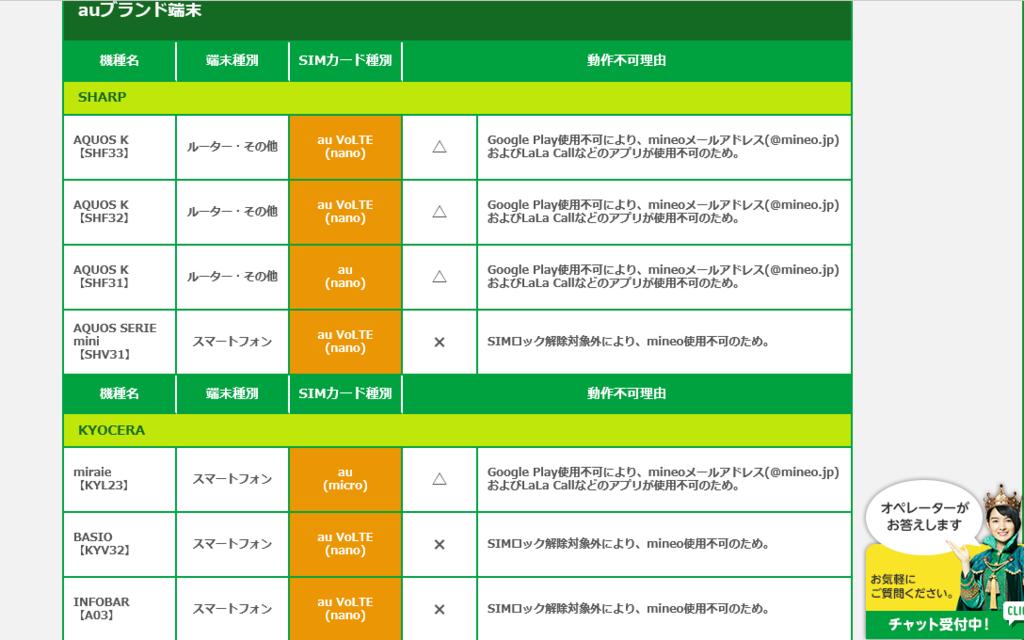 f:id:takamiaoi:20170410194501p:plain