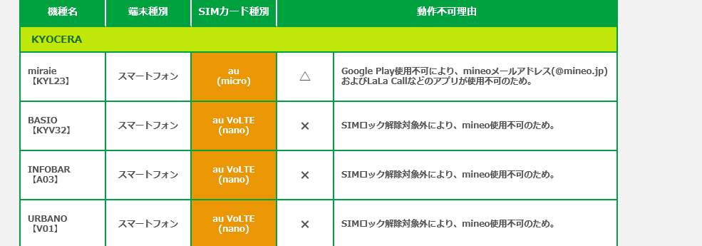 f:id:takamiaoi:20170410194534p:plain