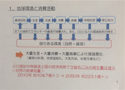 f:id:takamiasalon:20170129131628j:image
