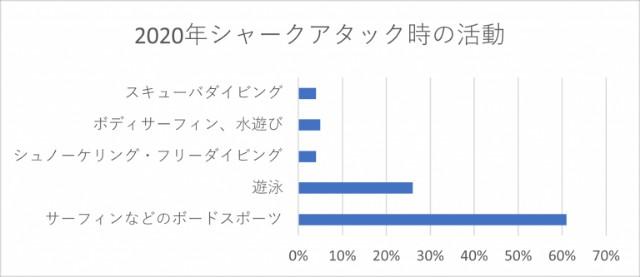 f:id:takamichi-nariu:20210517172858j:image