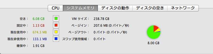 f:id:takamii228:20130428194819j:plain