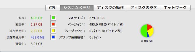 f:id:takamii228:20130428194832j:plain