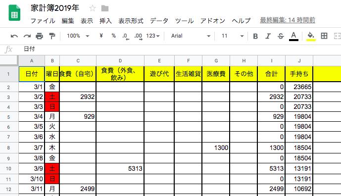 f:id:takamii228:20190331163137p:plain:w600