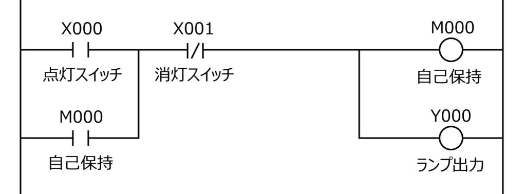 f:id:takamints:20150913202334p:plain