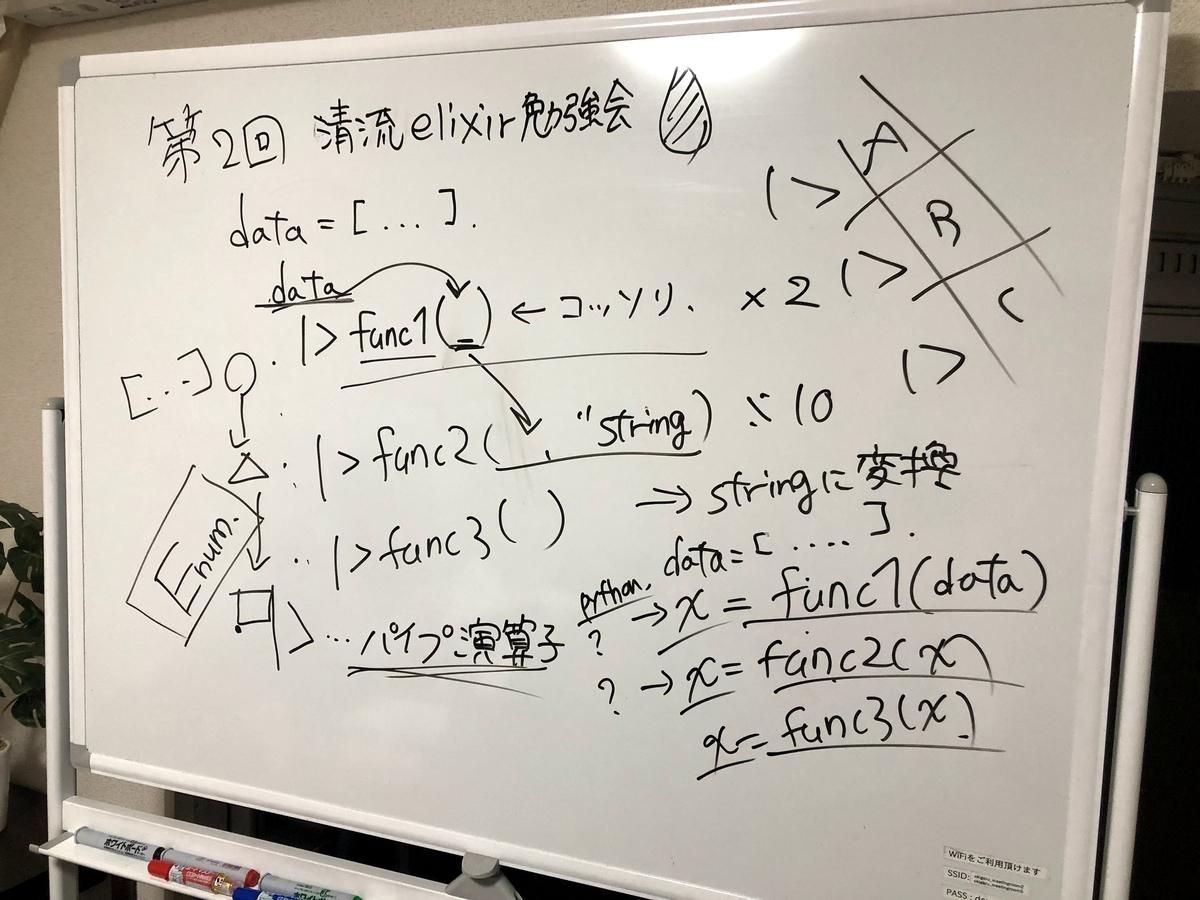 f:id:takamizawa46:20190413154645j:plain:w400
