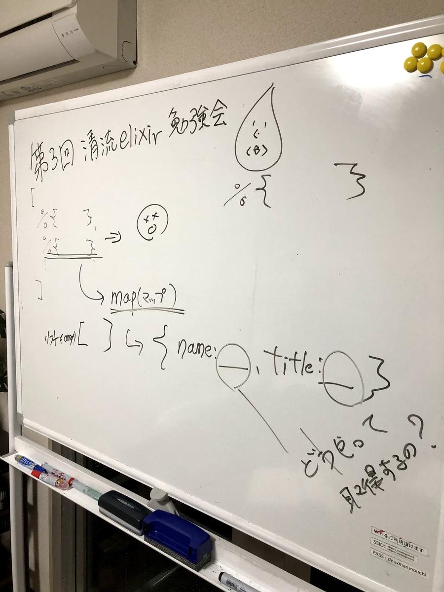 f:id:takamizawa46:20190427100226j:plain:w450