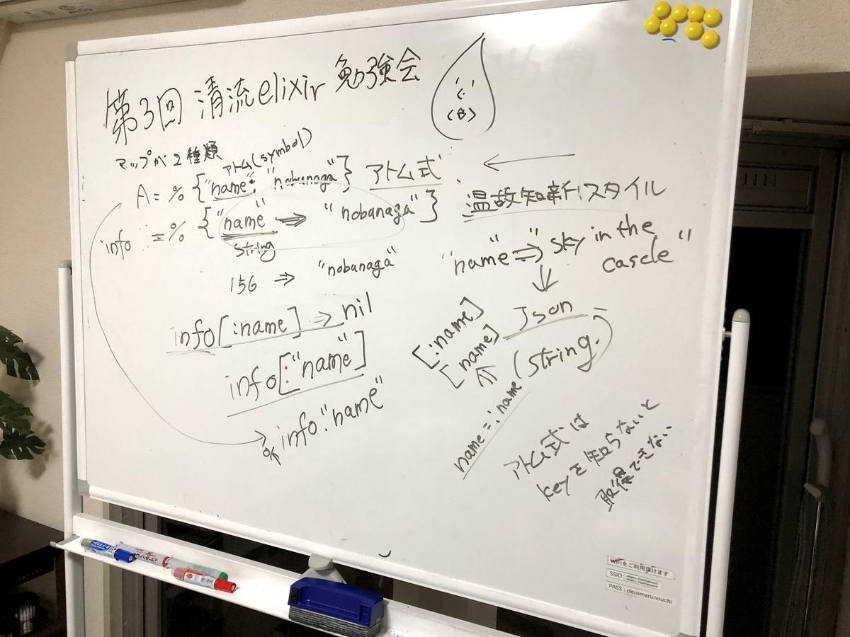 f:id:takamizawa46:20190427100233j:plain