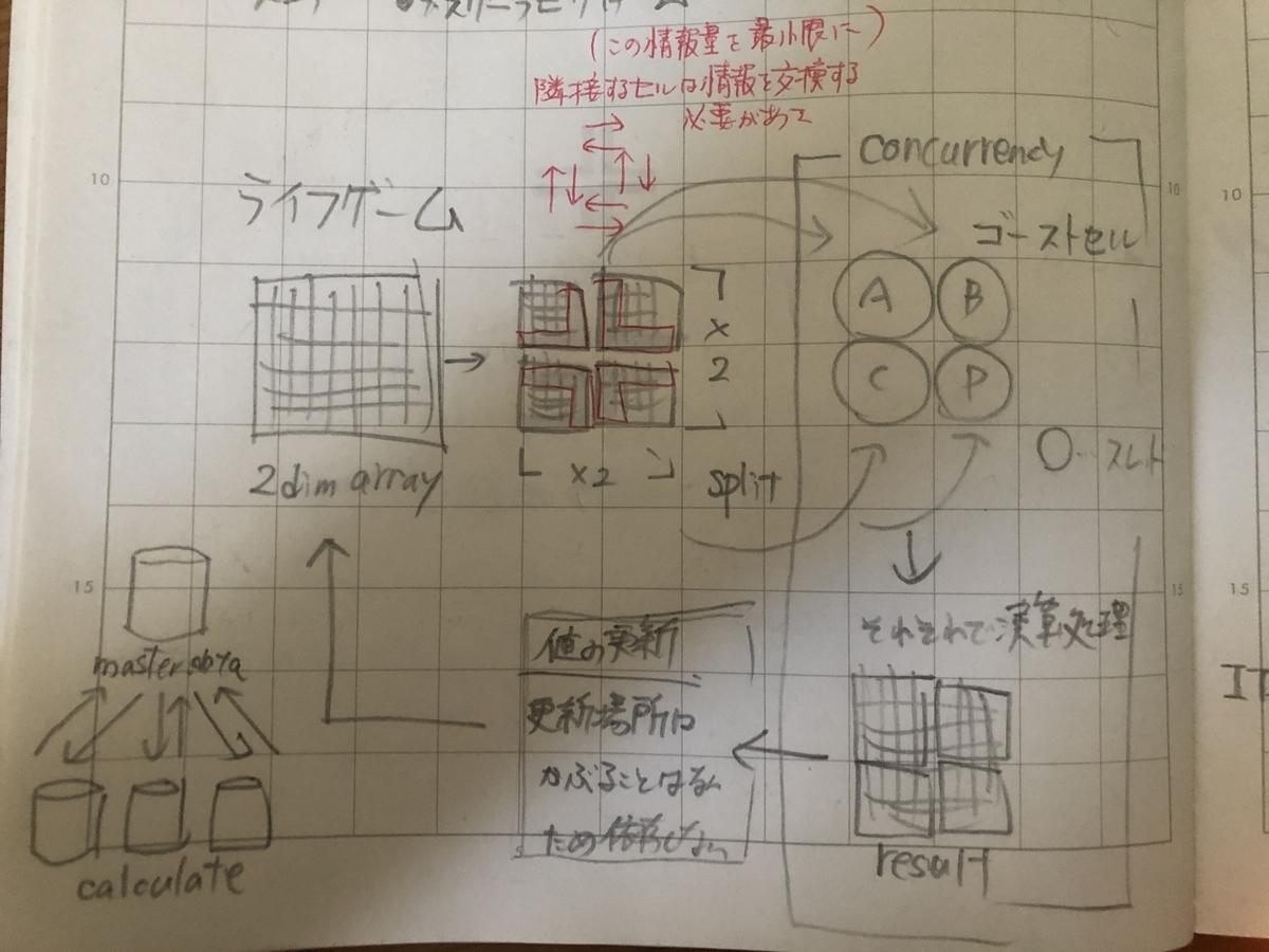 f:id:takamizawa46:20200209121820j:plain