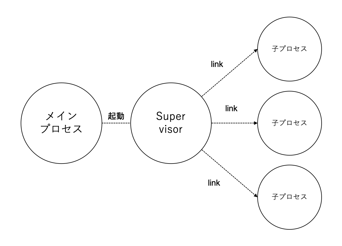 f:id:takamizawa46:20200418124309p:plain:w550