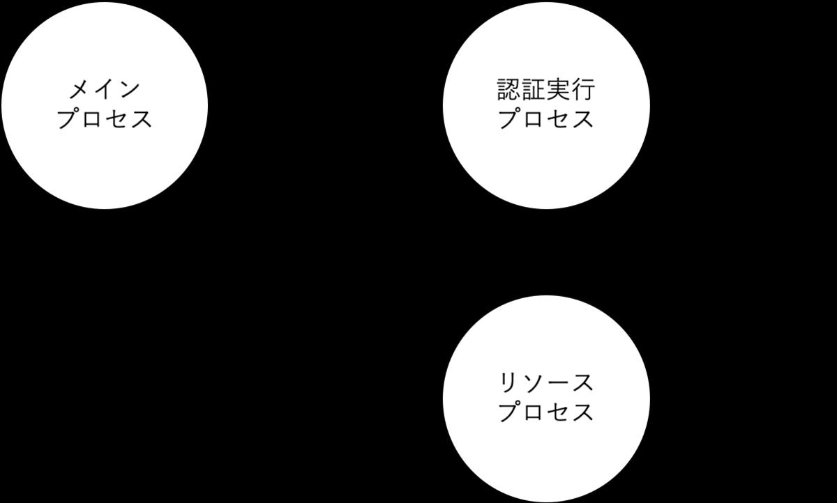 f:id:takamizawa46:20200816113039p:plain