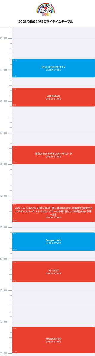 f:id:takamura_mirai:20210506192948p:plain