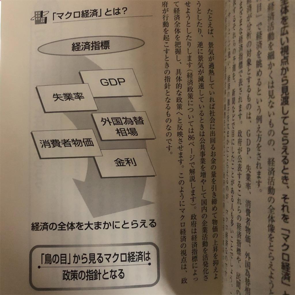 f:id:takamurablog:20191127151815j:image