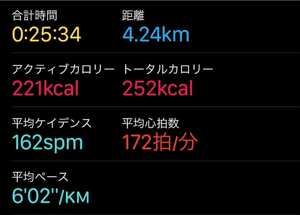 f:id:takamurablog:20200304225509j:image