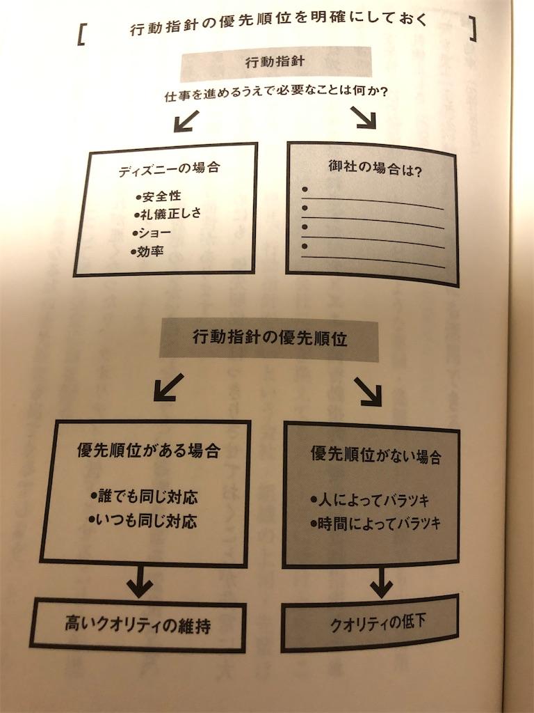 f:id:takamurablog:20200308220557j:image