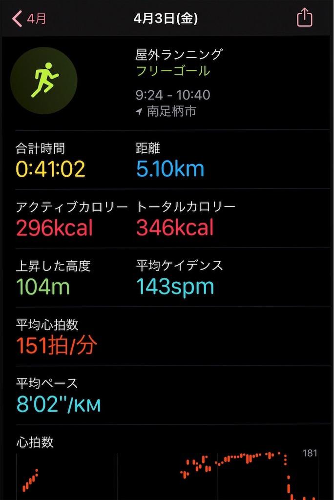 f:id:takamurablog:20200404013659j:image