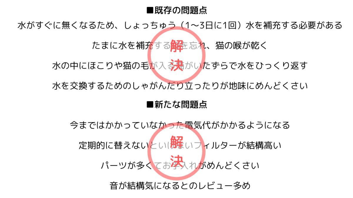 f:id:takamy111:20201206211319p:plain