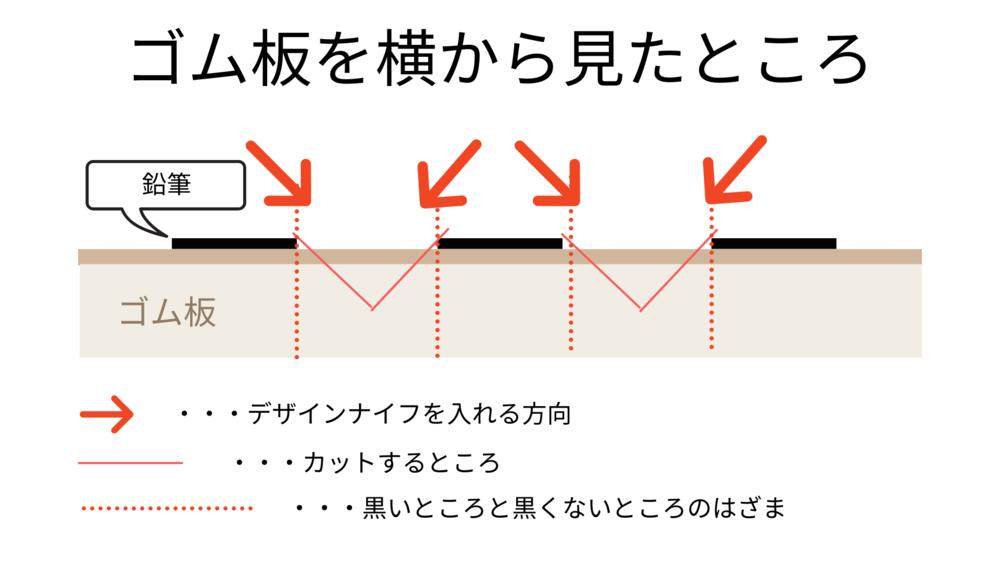 f:id:takamy111:20201217193015p:plain
