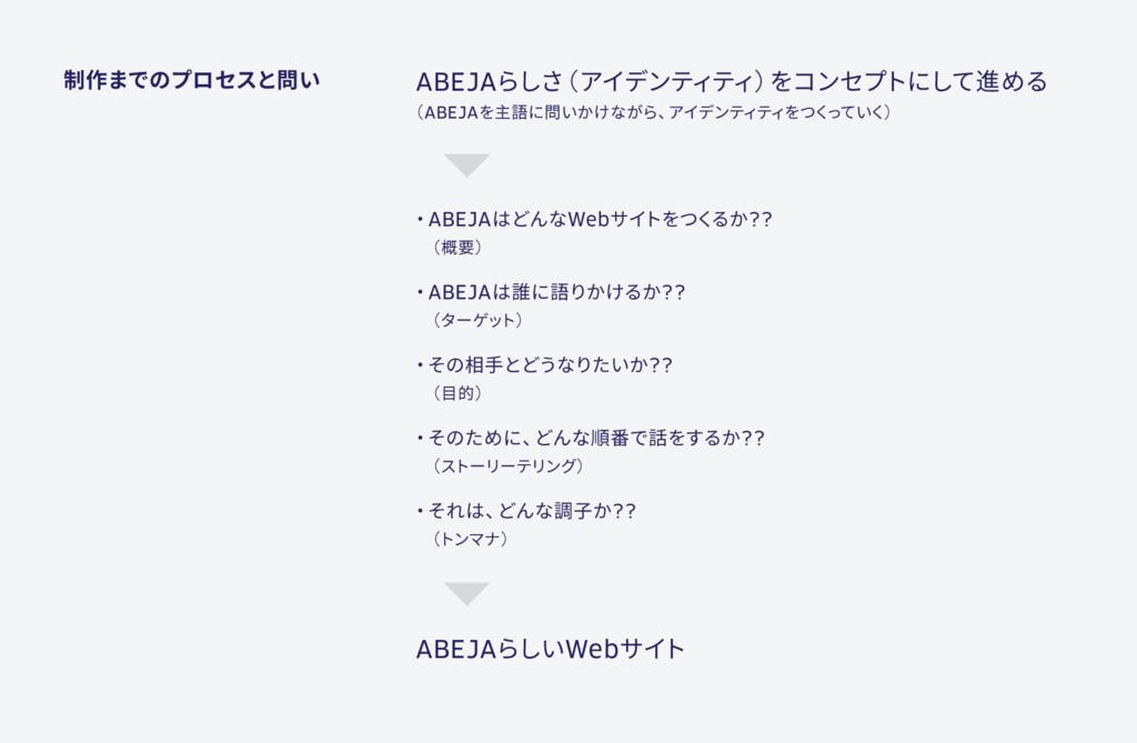 f:id:takana8:20180508115744p:plain