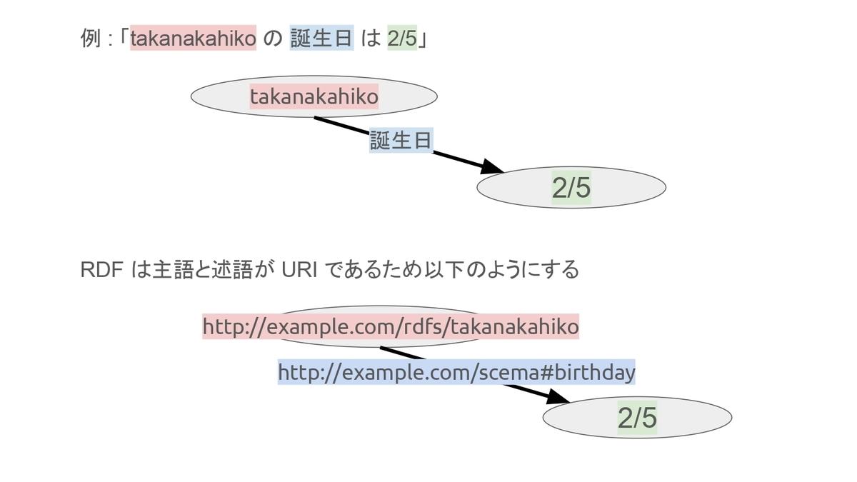 f:id:takanakahiko:20201230074455j:plain