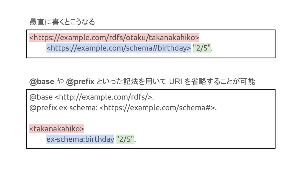 f:id:takanakahiko:20201230074610j:plain
