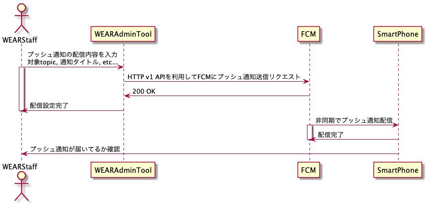 f:id:takanamito:20201120165723p:plain