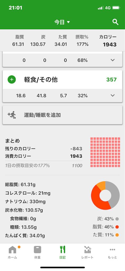 f:id:takanashi_itsuki:20190519210336p:image