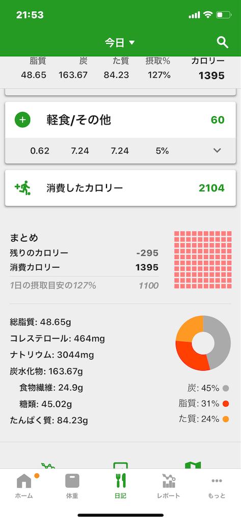 f:id:takanashi_itsuki:20190521220012p:image