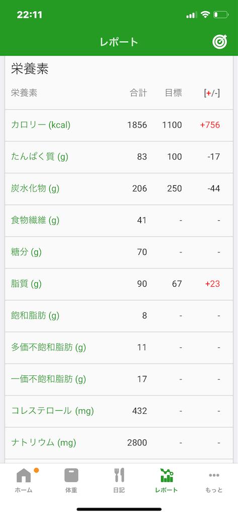 f:id:takanashi_itsuki:20190525221207p:image