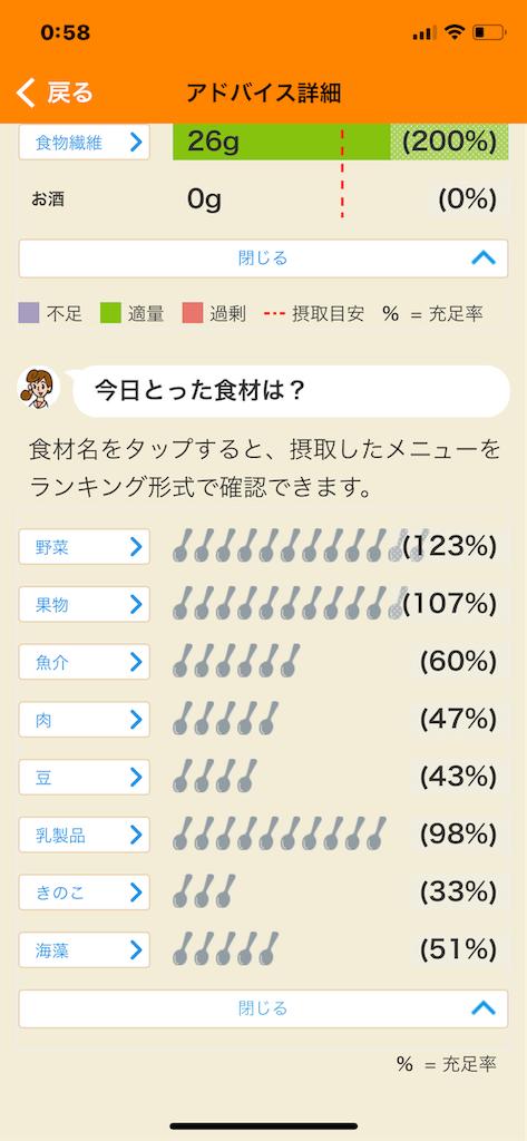 f:id:takanashi_itsuki:20190816010202p:image