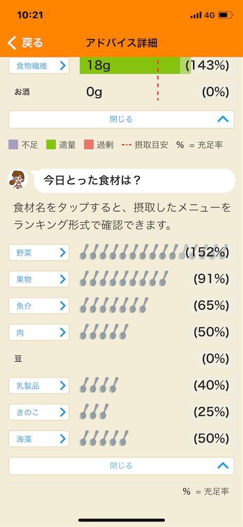 f:id:takanashi_itsuki:20190817102246p:image