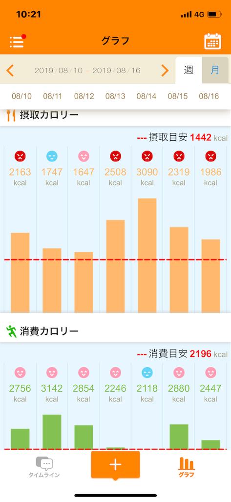 f:id:takanashi_itsuki:20190817102256p:image