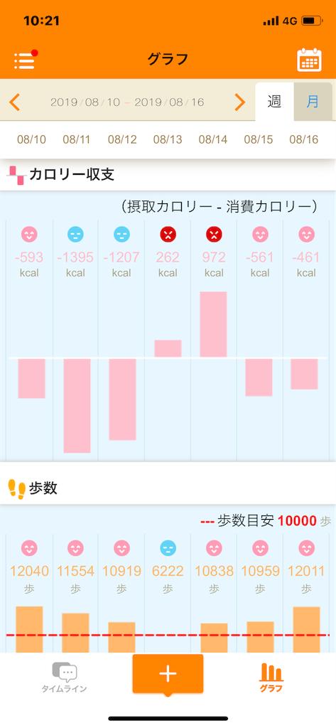 f:id:takanashi_itsuki:20190817102311p:image