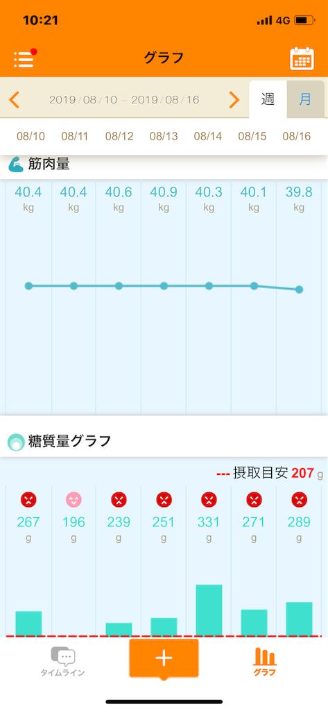 f:id:takanashi_itsuki:20190817102330p:image
