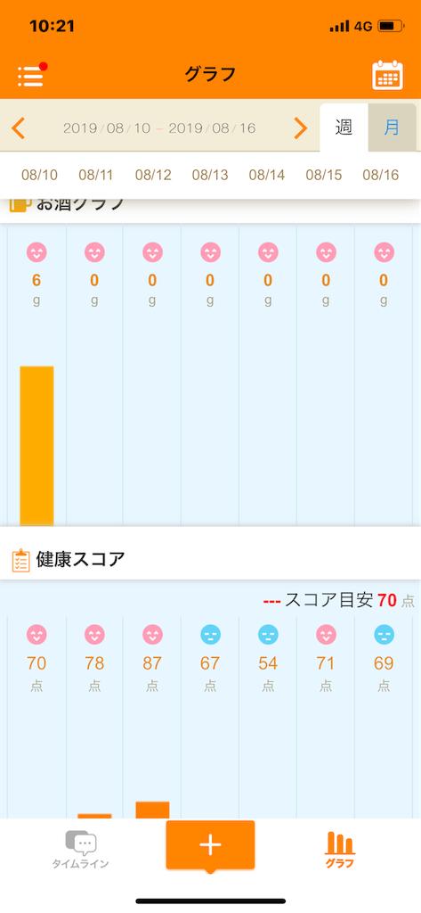 f:id:takanashi_itsuki:20190817102342p:image