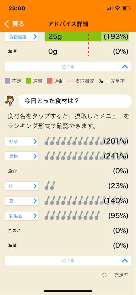 f:id:takanashi_itsuki:20190817230211p:image