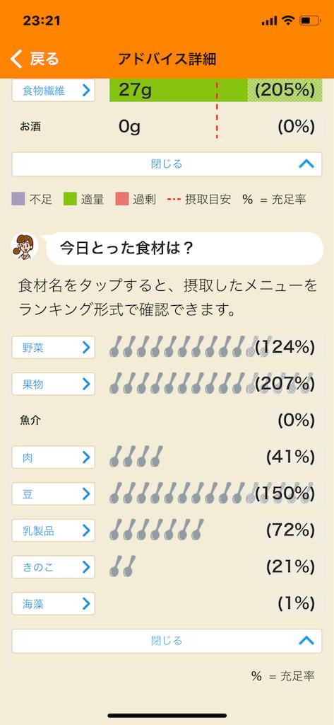 f:id:takanashi_itsuki:20190818232332p:image