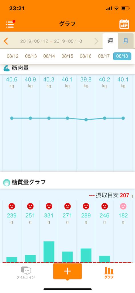 f:id:takanashi_itsuki:20190818232412p:image
