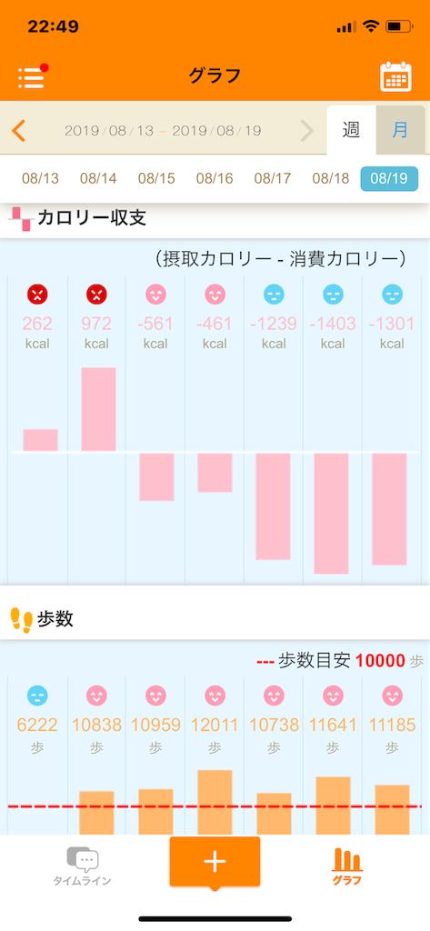 f:id:takanashi_itsuki:20190819225057p:image